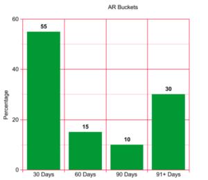 ar-bucket-method-image